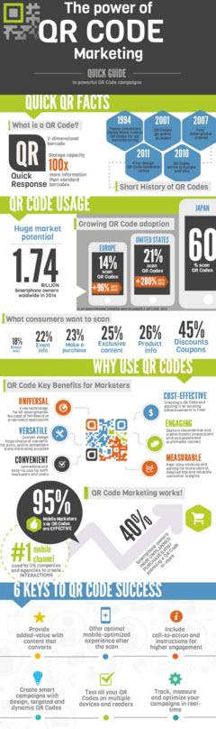 qr-code-infographic-mixed-digital