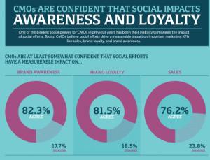psychological-triggers-social-media-mixed-digital-llc