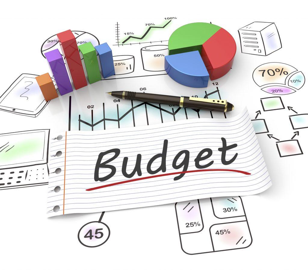 google-adwords-cost-mixed-digital-llc-budget